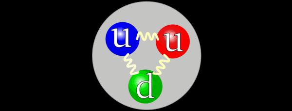 proton-quarks