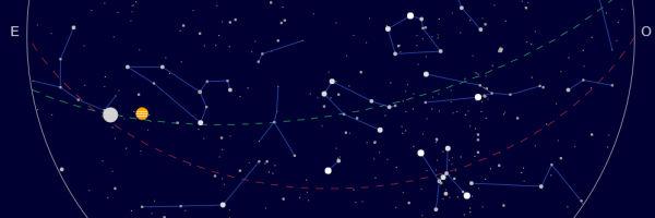 carte_planetes